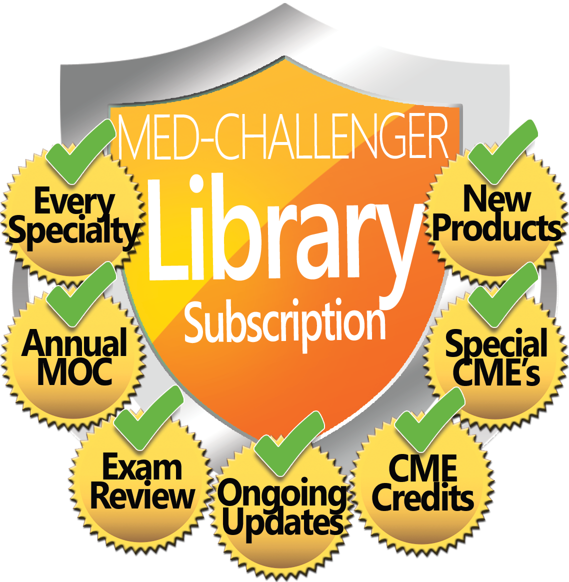 Library, Med-Challenger Library Subscription, Every Specialty, Annual MOC, Exam Review, Ongoing Updates, CME Credits, Special CME's, New Products