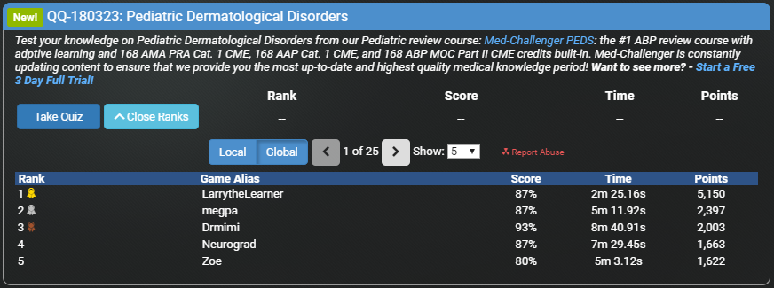 Med-Challenger Quick Quiz, Clinical Knowledge Quiz, Global Ranking