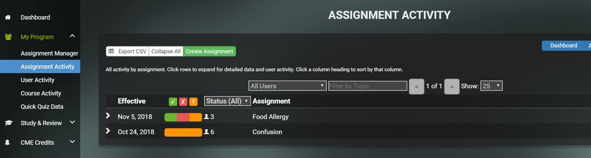 assignment activity, assignment scores, assignment averages