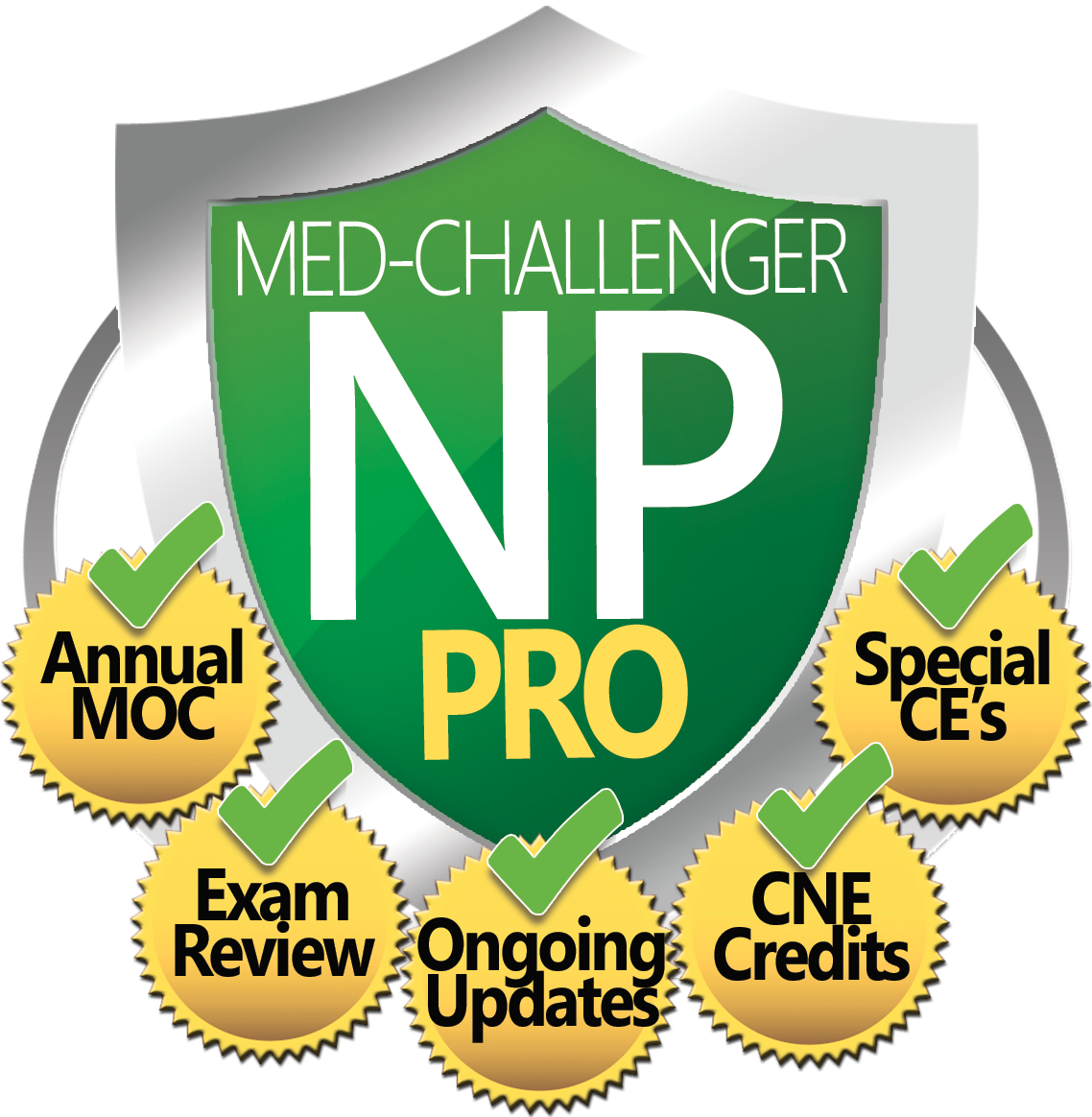 nurse practitioner PRO bundle
