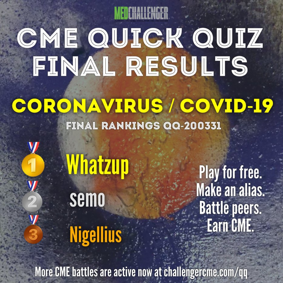 covid-19 - recent quick quiz rankings